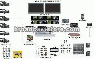 B&B SYSTEMS / 6 CAMERA HD-SDI FLYPACK M206